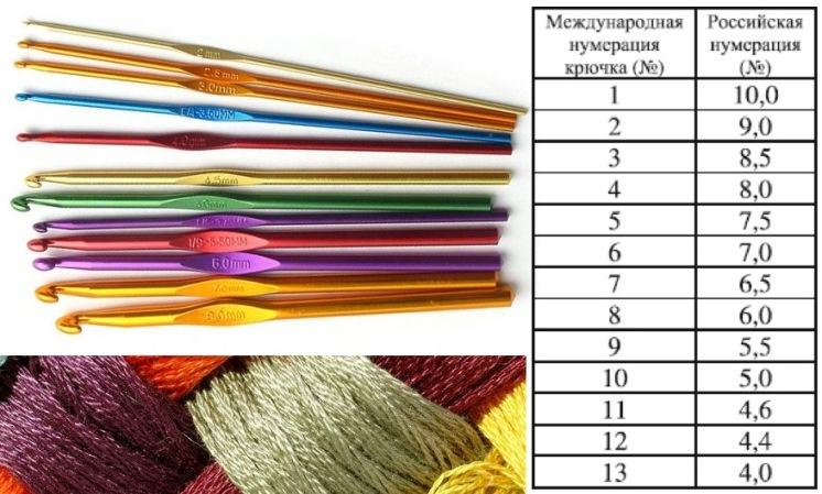 Какие нитки нужны для вязания крючком и размер крючка