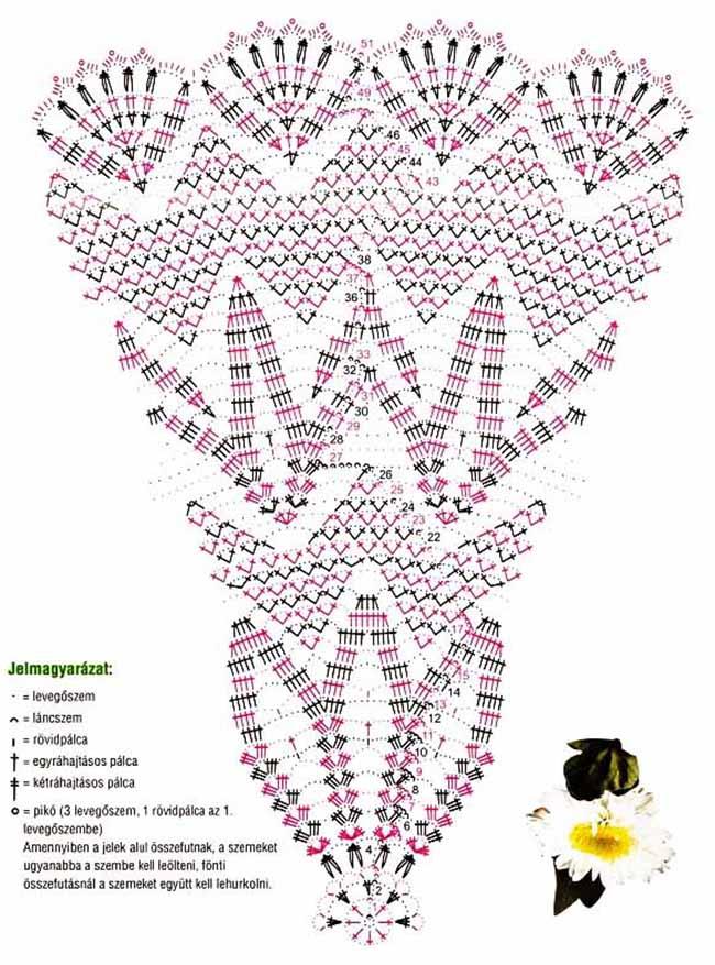 Скатерти схемы для вязания