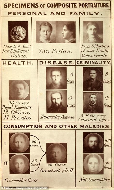 Мрачные тайны евгеники британия, генетика, германия, евгеника, история, опыты над людьми, стерилизация, сша