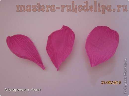 Мастер-класс по букетам из конфет: Розочки