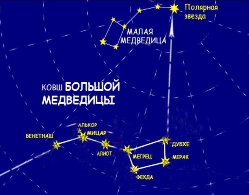 Полярная звезда: ориентир путешественников становится ярче с каждым годом