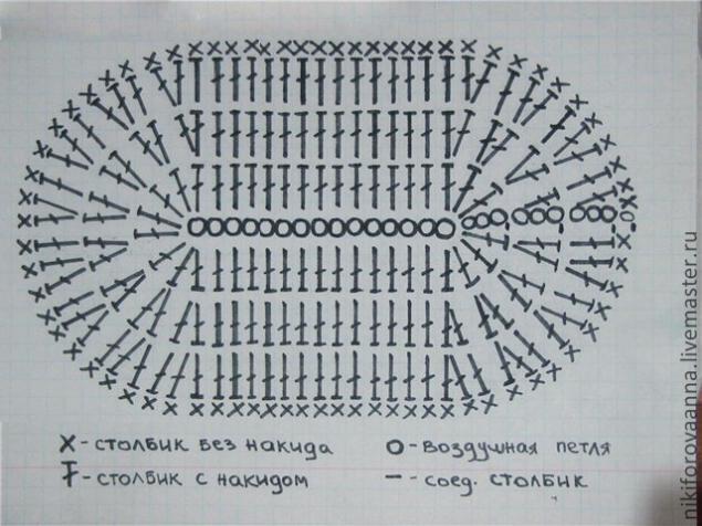 """Пинетки """"кеды""""для начинающих"""