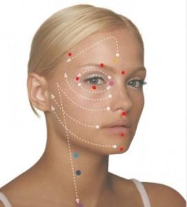Точки на лице: информация – техника массажа.