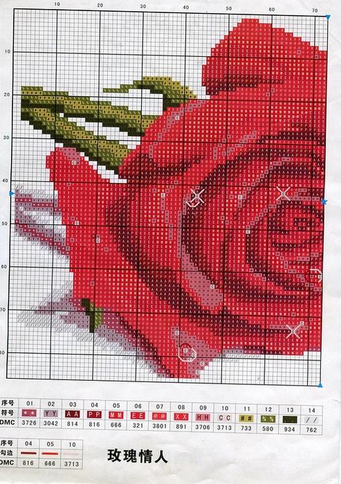 Крест схемы вышивки красных роз