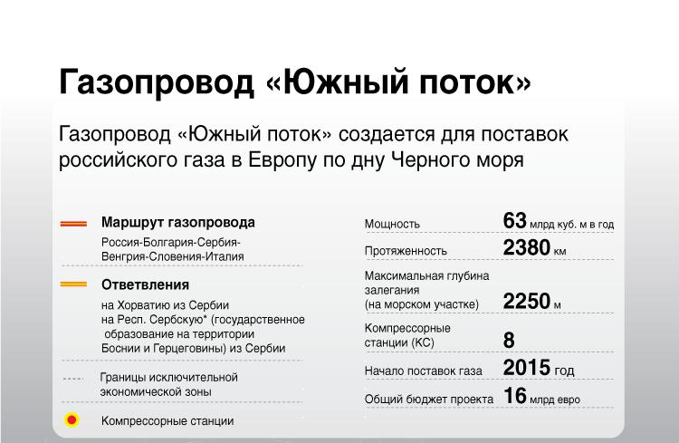 """Миллер: """"Газпром"""" меняет стратегию на европейском газовом рынке"""