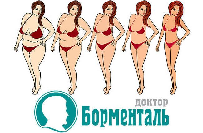 Диета доктора Борменталя: интенсивное похудение без запретов