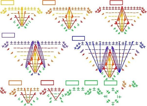 Вязание крючком мандалы схемы и описание 3