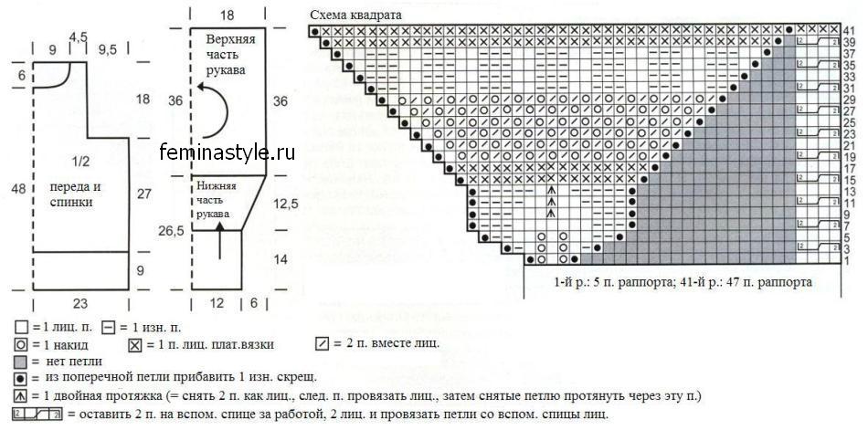 Схемы вязания спицами женского