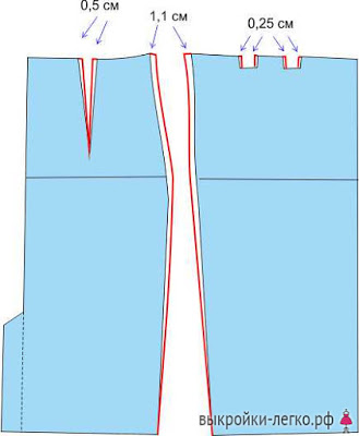 Как увеличить или уменьшить выкройку