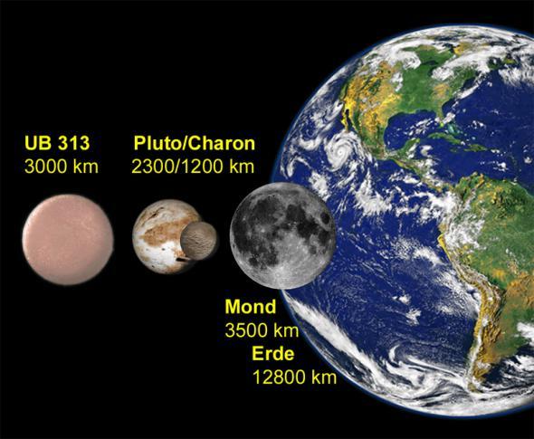 13 фактов, которые еще не объяснила наука