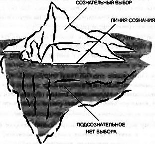 Аффирмации и афформации. 7 ступеней пирамиды успеха