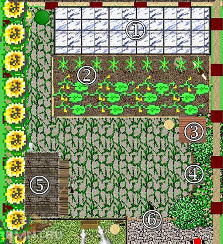 План сада в деревенском стиле