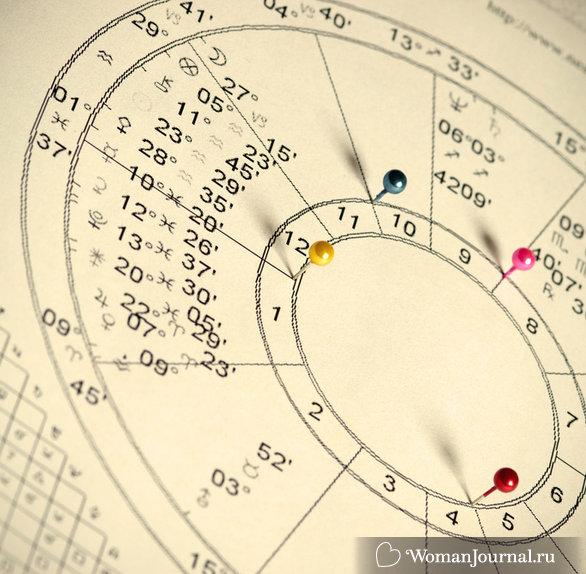 Натальная карта: читаем будущее по домам и планетам