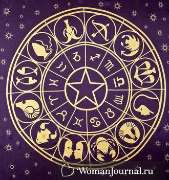 Знаки зодиака в натальной карте