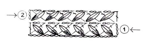 Шапочки с отворотом крючком и спицами