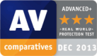 AV-Comparatives: Динамическое тестирование: Август-Ноябрь 2013