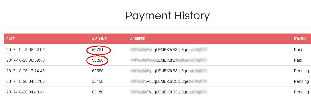 FaucetPig: Платит или не платит этот биткоин кран?