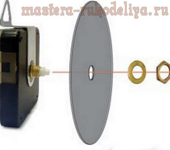 Мастер-класс по декупажу на пластике:Часы «Италия Джузеппе Десидери»