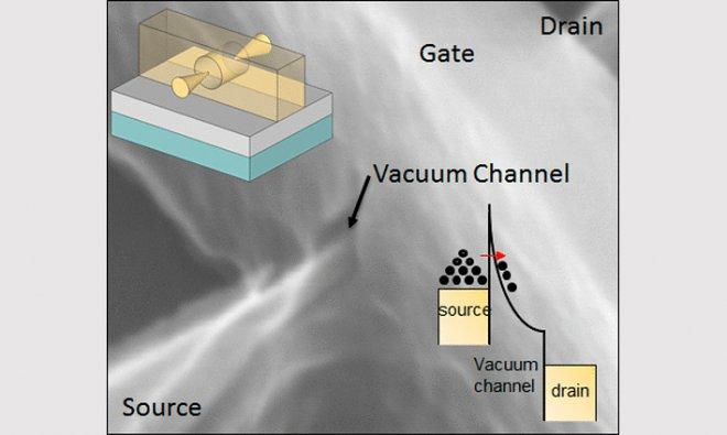 Вакуумные транзисторы вобрали в себя лучшее от полупроводников и вакуумных ламп