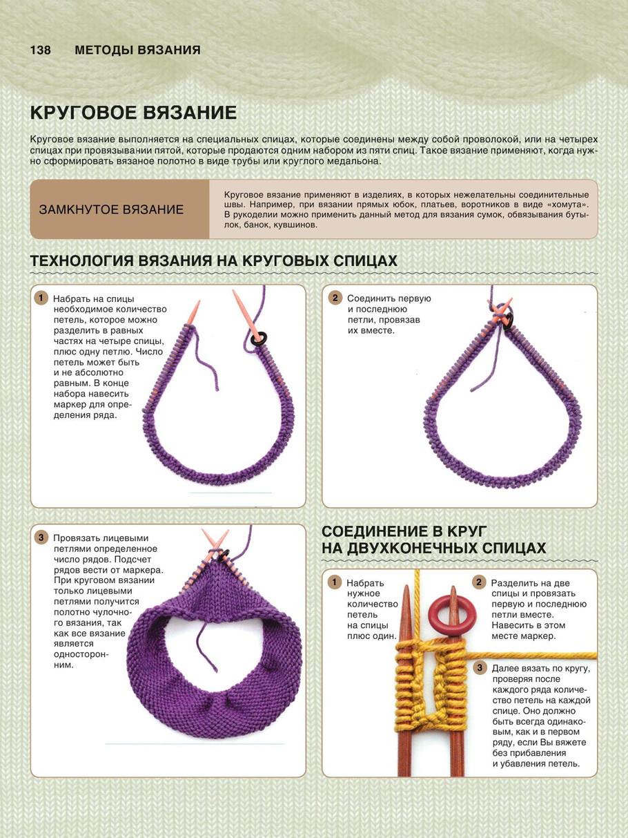 Как замкнуть круг в вязании спицами