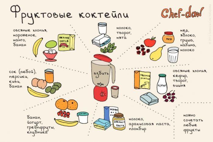 Кулинарные советы в картинках! (полезная памятка)