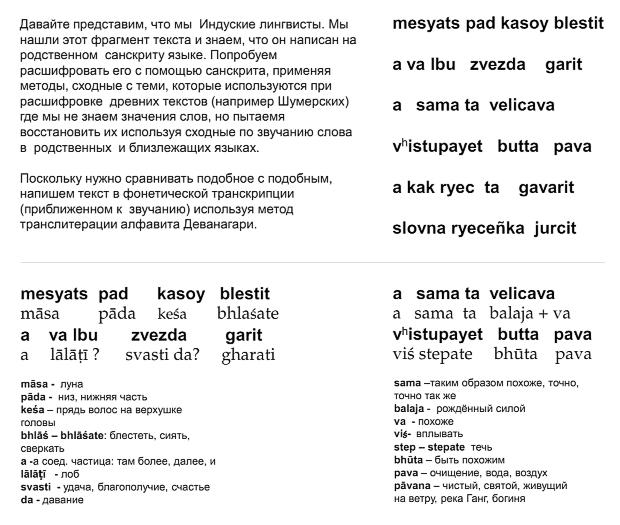 Древнерусский язык и Санскрит: кто чей Предок? Часть 2