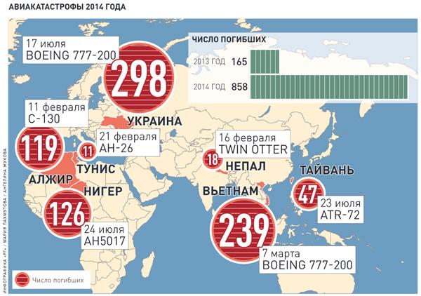 тебя сколько производят самолетов в разных странах выборе подходящего