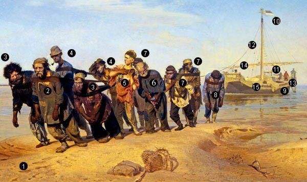 Интересное пояснение к картине «Бурлаки на Волге»