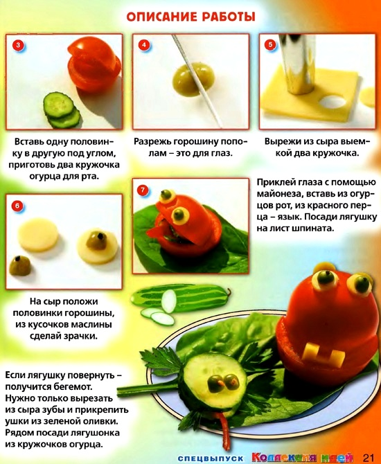 Рецепты для детей от 2 года