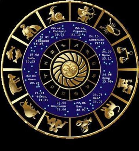 Правдивый гороскоп