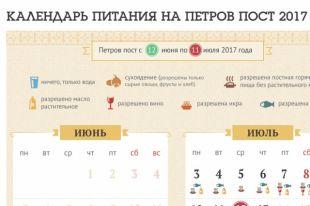 Петров пост-2017. Календарь питания