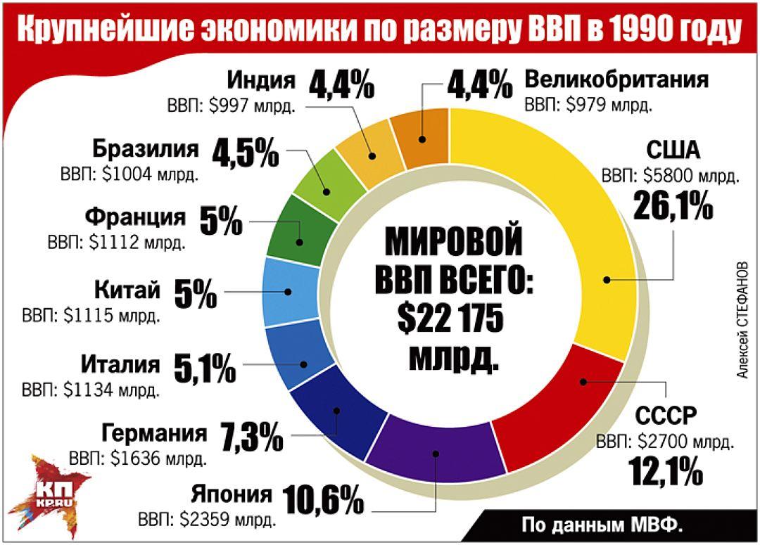 телефоны, часы экономика и жизнь в эстонии 2015-2016 год ООО, микрофинансовая