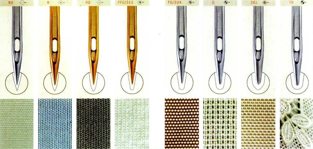 Как правильно подобрать иглы для швейной машины