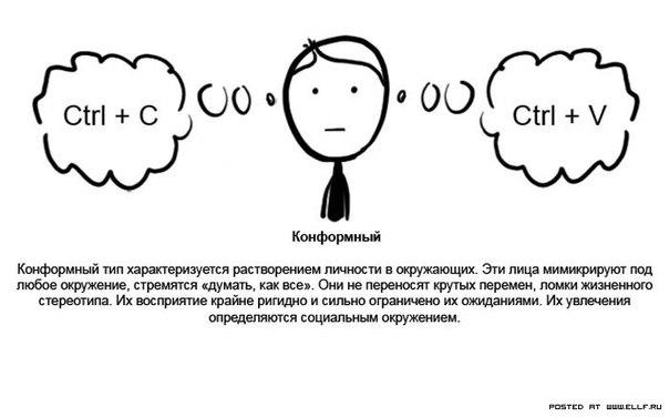 Психотипы людей в картинках