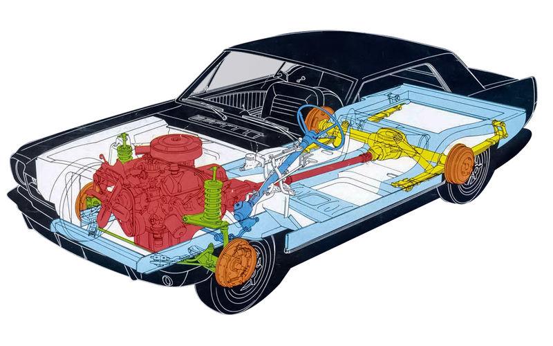 Самая популярная Волга: ГАЗ-24и еезарубежные аналоги автомобили,водители,дороги