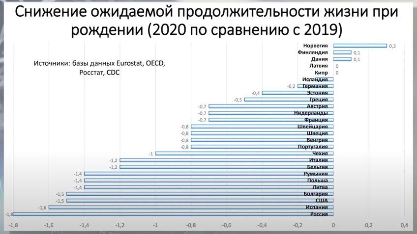 Государства в условиях пандемии: чья стратегия сработала лучше? здравоохранение,коронавирус,медицина,общество