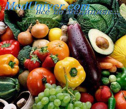 Некоторые отрицательные свойства овощей и фруктов. Неужели овощи и фрукты вредны? здоровье,овощи и фрукты,питание,польза и вред