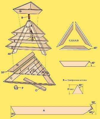 Треугольные многоэтажные клумбы декор,для дома и дачи