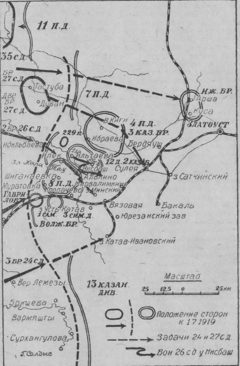 Златоустовская операция 1919 года. Отход противника по всему фронту 5-й армии история
