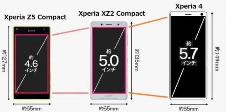 Sony Xperia 4 должен заменить компактную серию смартфонов Xperia Compact новости