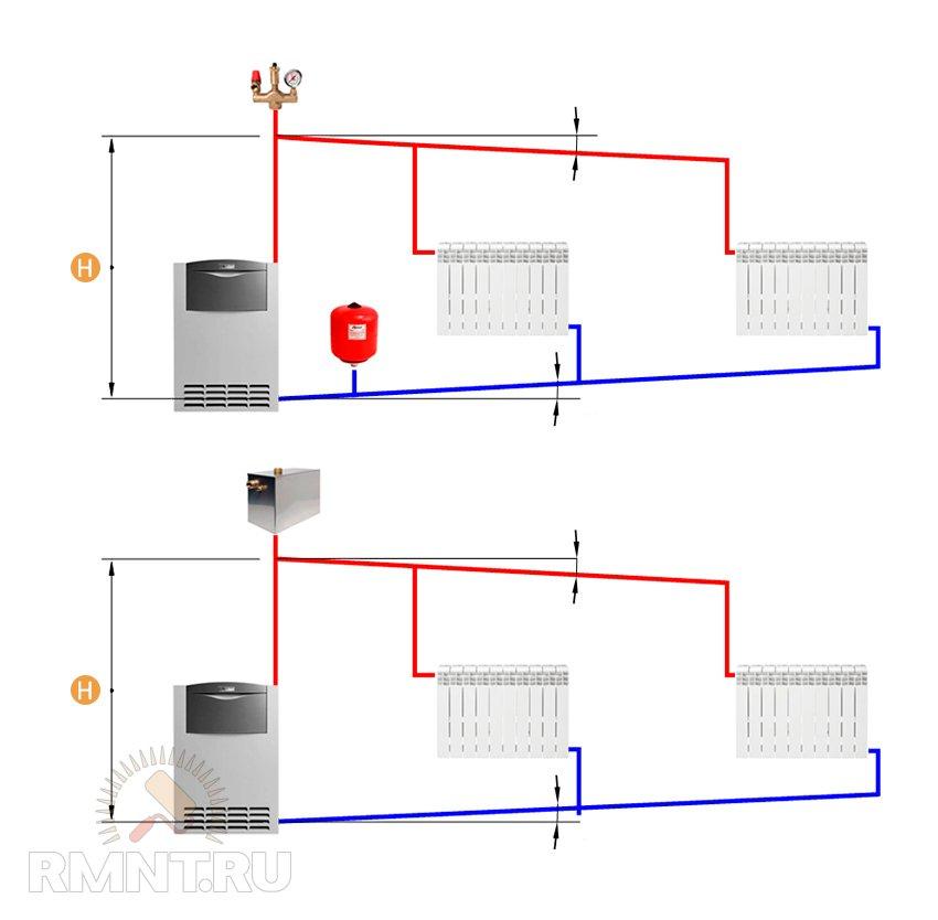 схема отопления частного дома фото