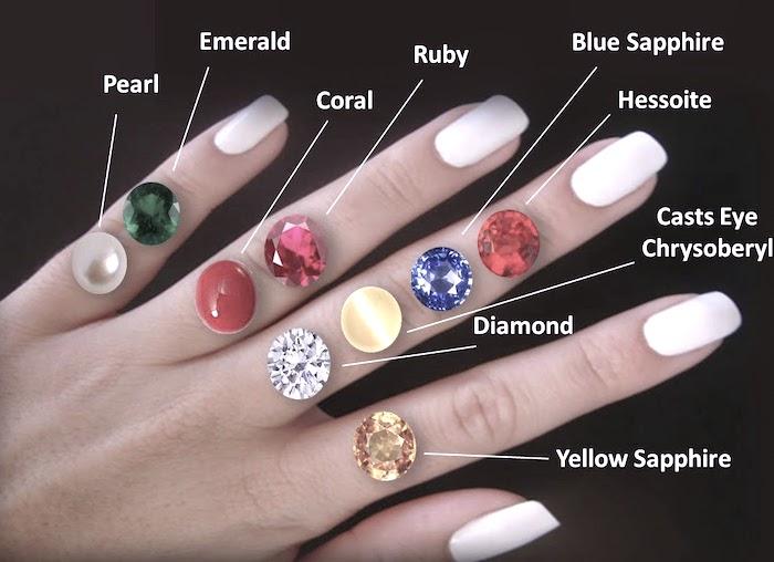 на каком пальце носить обычное кольцо