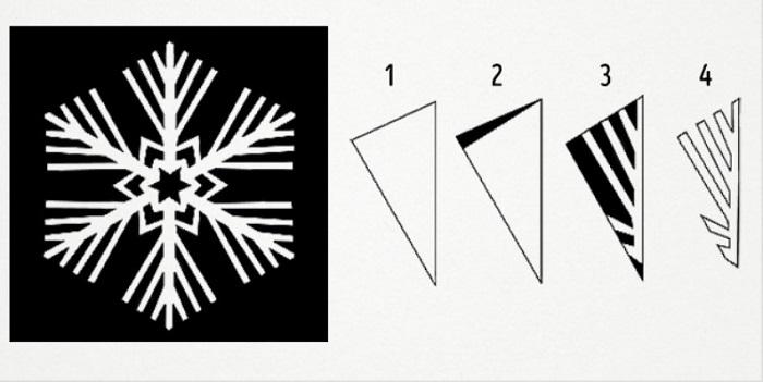 11 способов вырезать снежинки из бумаги