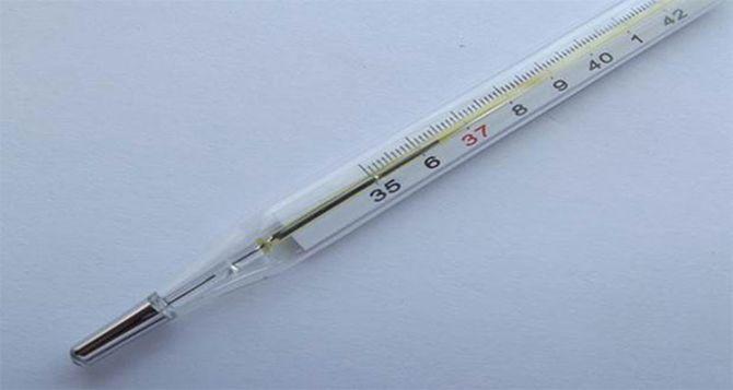 Проверьте щитовидную железу. Всё, что вам нужно, — только термометр!