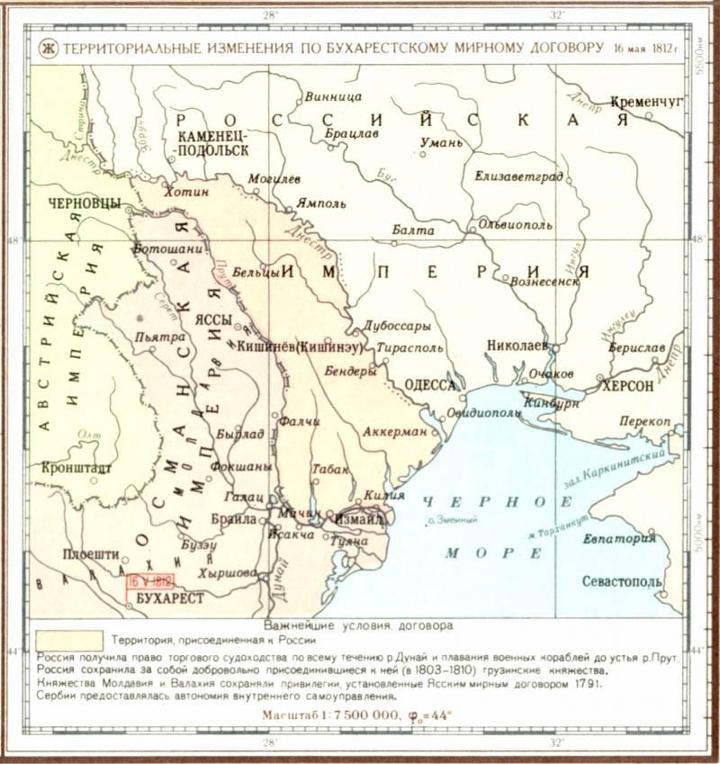 Роль России в существовании Молдовы история