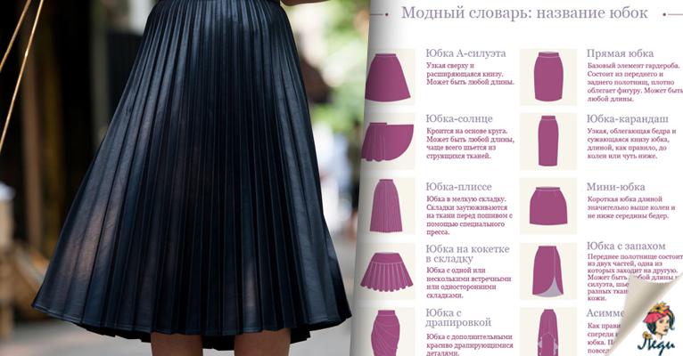 МОДА И СТИЛЬ Модный лексикон: названия женских юбок