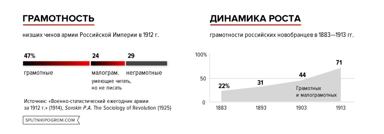 статистика российской империи ракообразных