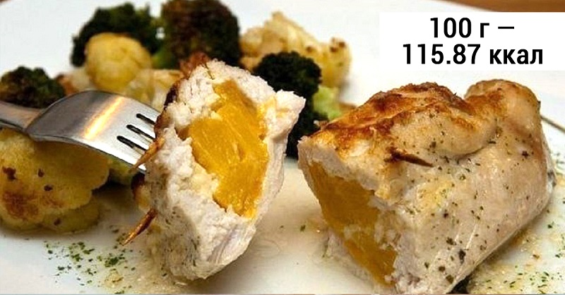 Как вкусно приготовить куриную грудку рецепты