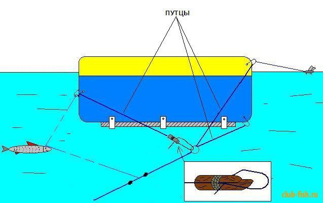 Как сделать водяного змея для рыбалки