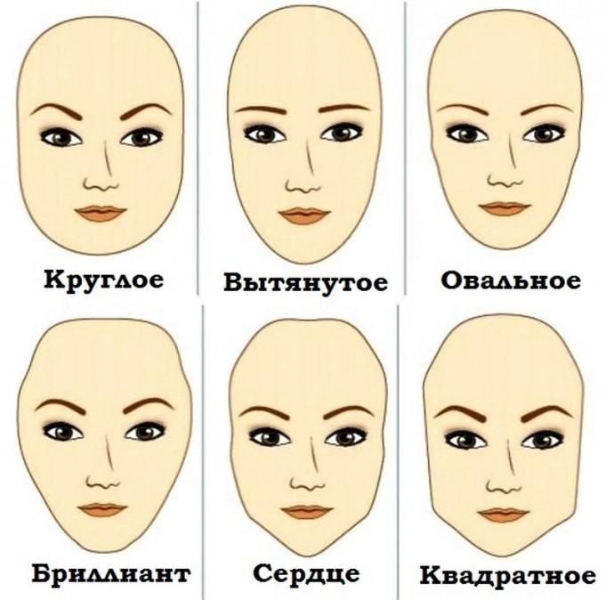 Брови под форму лица в картинках